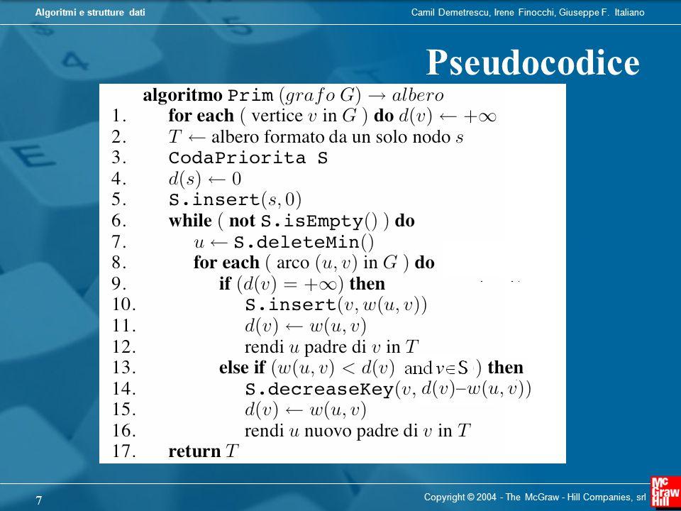Un algoritmo per calcolare i minimi antenati comuni in un albero un'altra applicazione interessante della struttura dati Union-Find