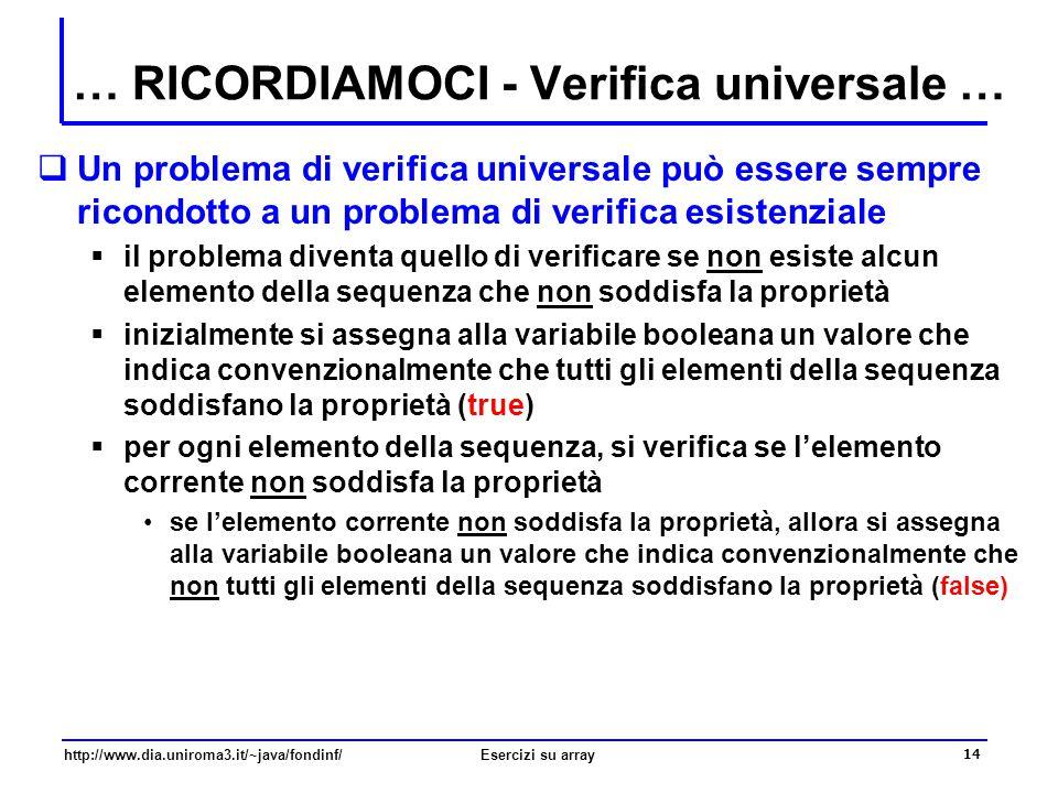 14 http://www.dia.uniroma3.it/~java/fondinf/Esercizi su array … RICORDIAMOCI - Verifica universale …  Un problema di verifica universale può essere s