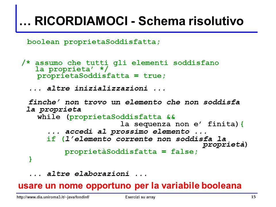 15 http://www.dia.uniroma3.it/~java/fondinf/Esercizi su array … RICORDIAMOCI - Schema risolutivo boolean proprietaSoddisfatta; /* assumo che tutti gli