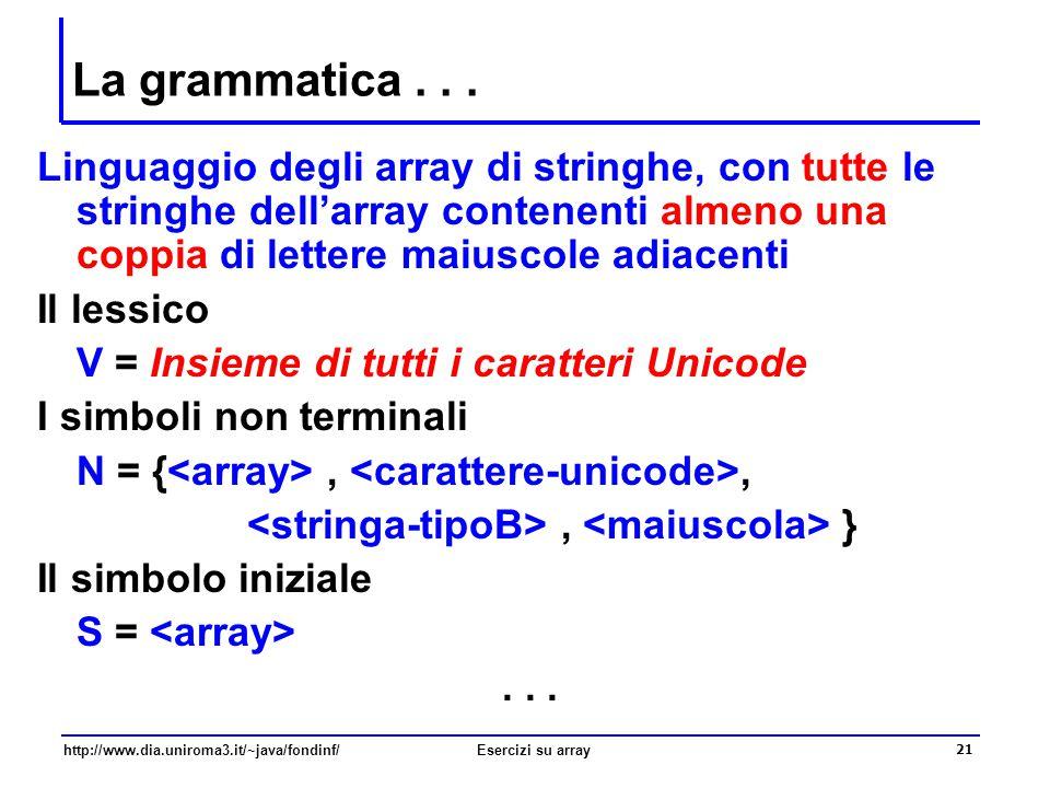 21 http://www.dia.uniroma3.it/~java/fondinf/Esercizi su array La grammatica... Linguaggio degli array di stringhe, con tutte le stringhe dell'array co