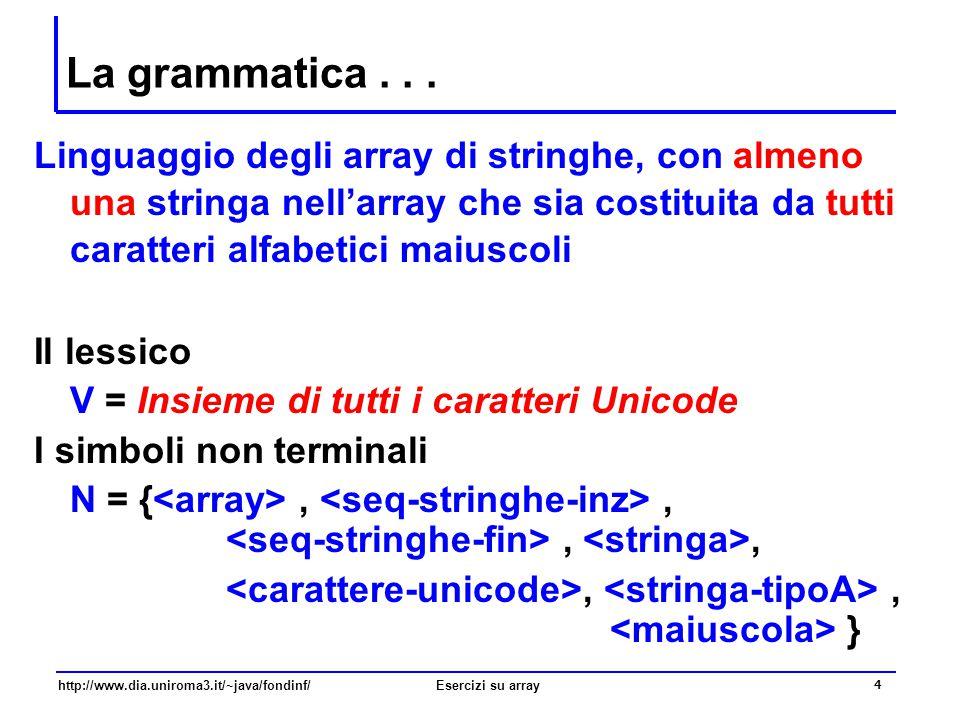 4 http://www.dia.uniroma3.it/~java/fondinf/Esercizi su array La grammatica... Linguaggio degli array di stringhe, con almeno una stringa nell'array ch