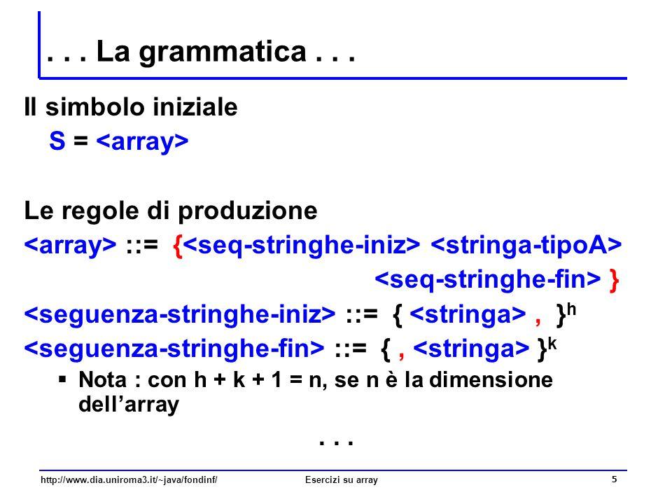 16 http://www.dia.uniroma3.it/~java/fondinf/Esercizi su array TORNIAMO ALLA - Soluzione del problema su array di stringhe  Scrivere un metodo boolean stringaTipoA(String s) che, data una stringa s, verifica se la stringa s è una stringa di tipo A  Il metodo di fatto verifica la regola di produzione ::= { }  cioè verifica se tutti i suoi caratteri sono lettere maiuscole, cioè quelli per cui il metodo maiuscola ritorna true  si tratta di una verifica universale