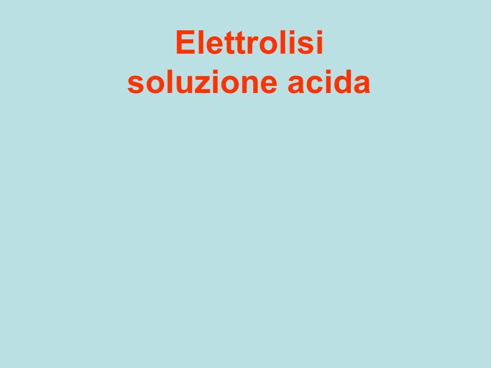 Elettrolisi soluzione acida