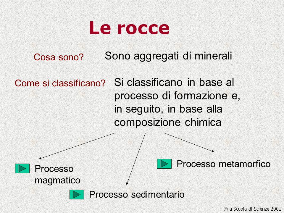 Le rocce Sono aggregati di minerali Processo magmatico Processo sedimentario Processo metamorfico © a Scuola di Scienze 2001 Cosa sono? Si classifican