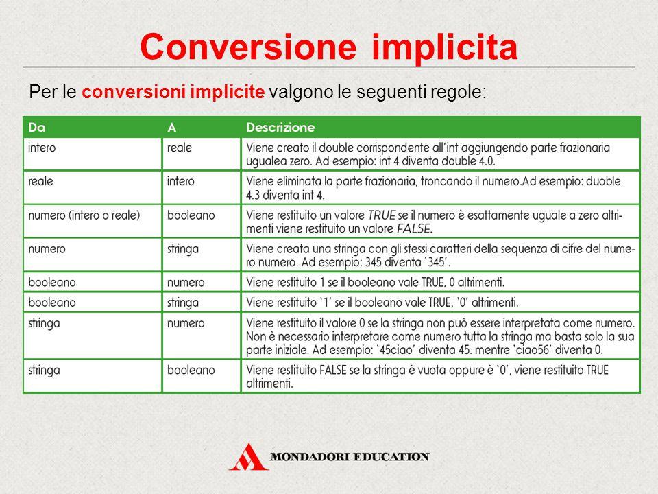 Conversione implicita Per le conversioni implicite valgono le seguenti regole: