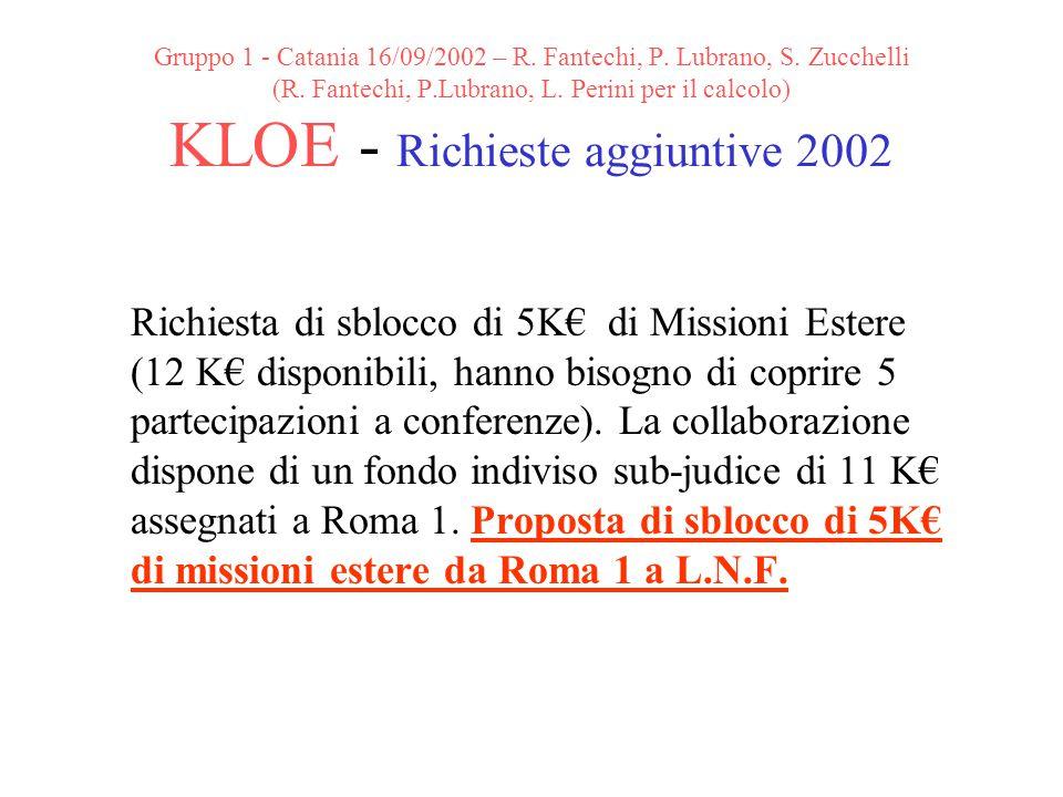 Gruppo 1 - Catania 16/09/2002 – R. Fantechi, P. Lubrano, S.