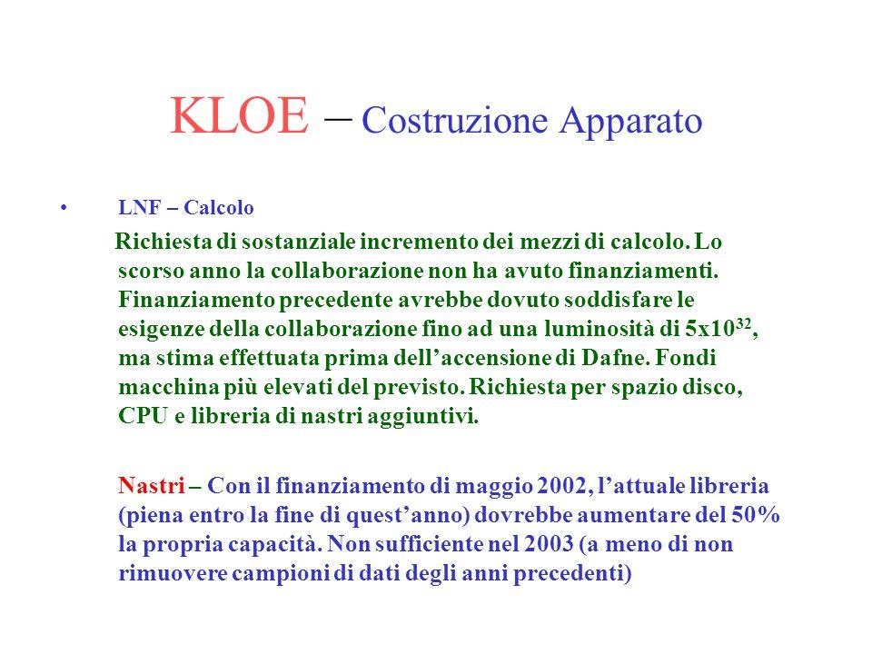 KLOE – Costruzione Apparato LNF – Calcolo Richiesta di sostanziale incremento dei mezzi di calcolo.