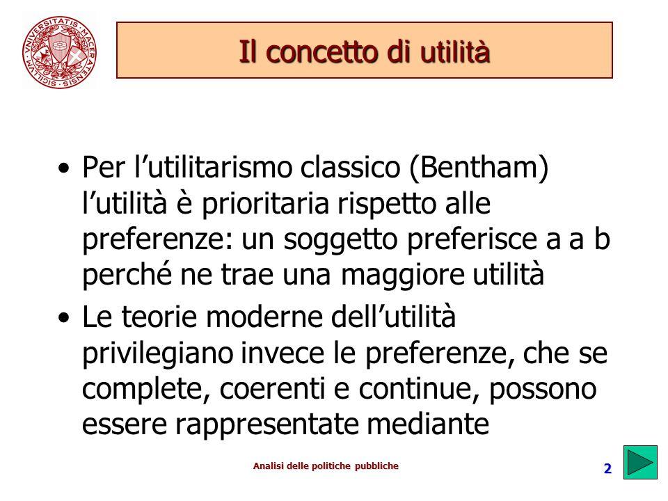 Analisi delle politiche pubbliche 2 Il concetto di utilità Per l'utilitarismo classico (Bentham) l'utilità è prioritaria rispetto alle preferenze: un