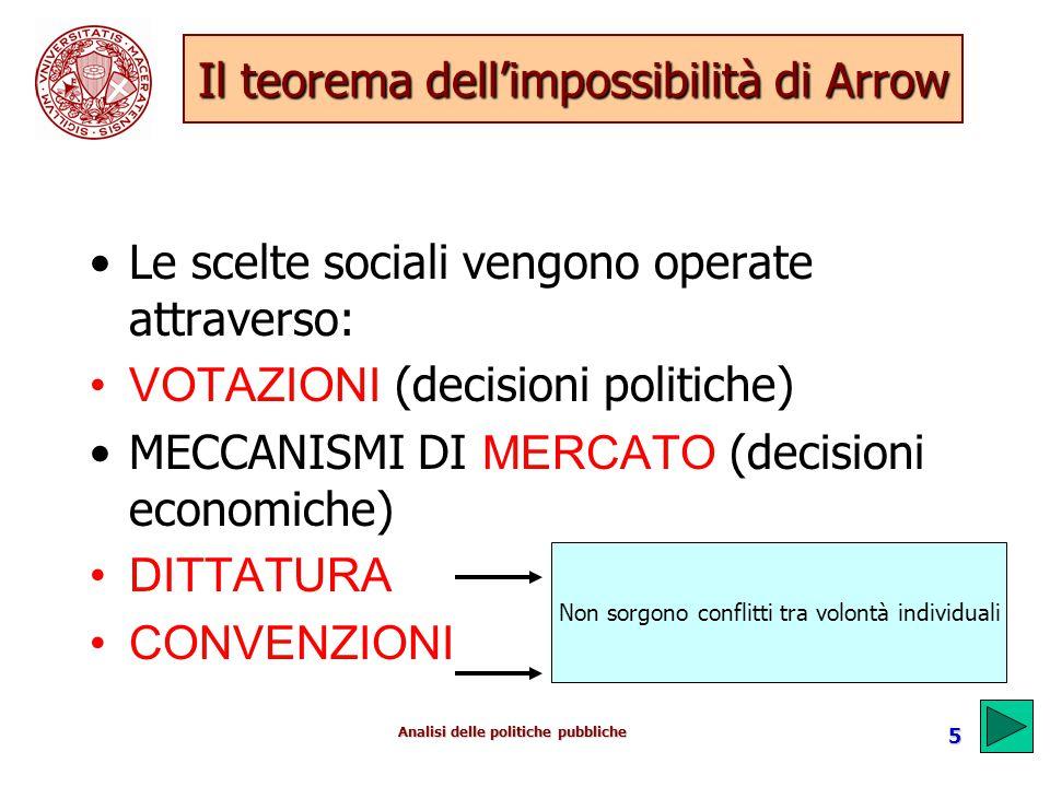 Analisi delle politiche pubbliche 5 Il teorema dell'impossibilità di Arrow Le scelte sociali vengono operate attraverso: VOTAZIONI (decisioni politich