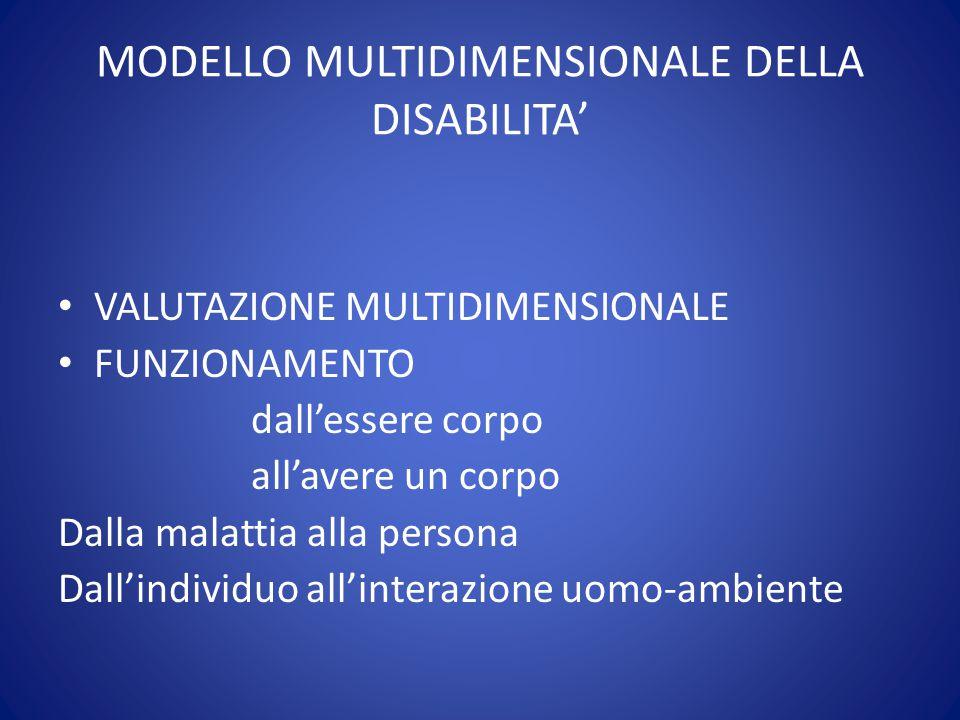 MODELLO MULTIDIMENSIONALE DELLA DISABILITA' VALUTAZIONE MULTIDIMENSIONALE FUNZIONAMENTO dall'essere corpo all'avere un corpo Dalla malattia alla perso