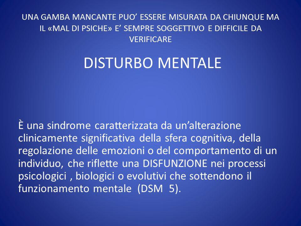 UNA GAMBA MANCANTE PUO' ESSERE MISURATA DA CHIUNQUE MA IL «MAL DI PSICHE» E' SEMPRE SOGGETTIVO E DIFFICILE DA VERIFICARE DISTURBO MENTALE È una sindro