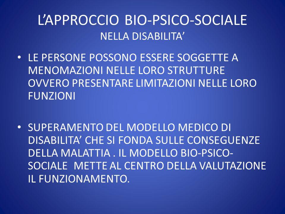 FUNZIONAMENTO: risultato dell'interazione tra persona e ambiente NUOVO PARADIGMA DELLA DISABILITA' BASATA SUI DIRITTI UMANI INTRODOTTO DALLA CONVENZIONE DELLE NAZIONI UNITE (13 dicembre 2006, ratificata dal Parlamento Italiano con la legge n° 18 del 3 marzo 2009)
