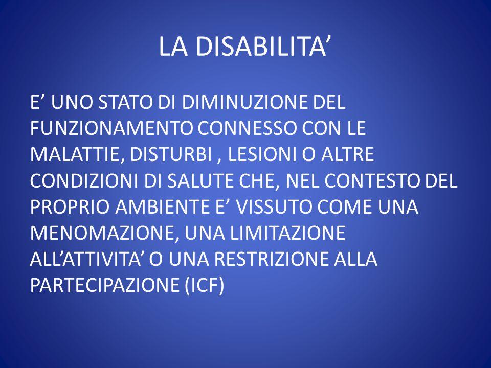 DISABILE NON EQUIVALE A MALATO All'opposto una persona malata non viene considerata disabile; es.