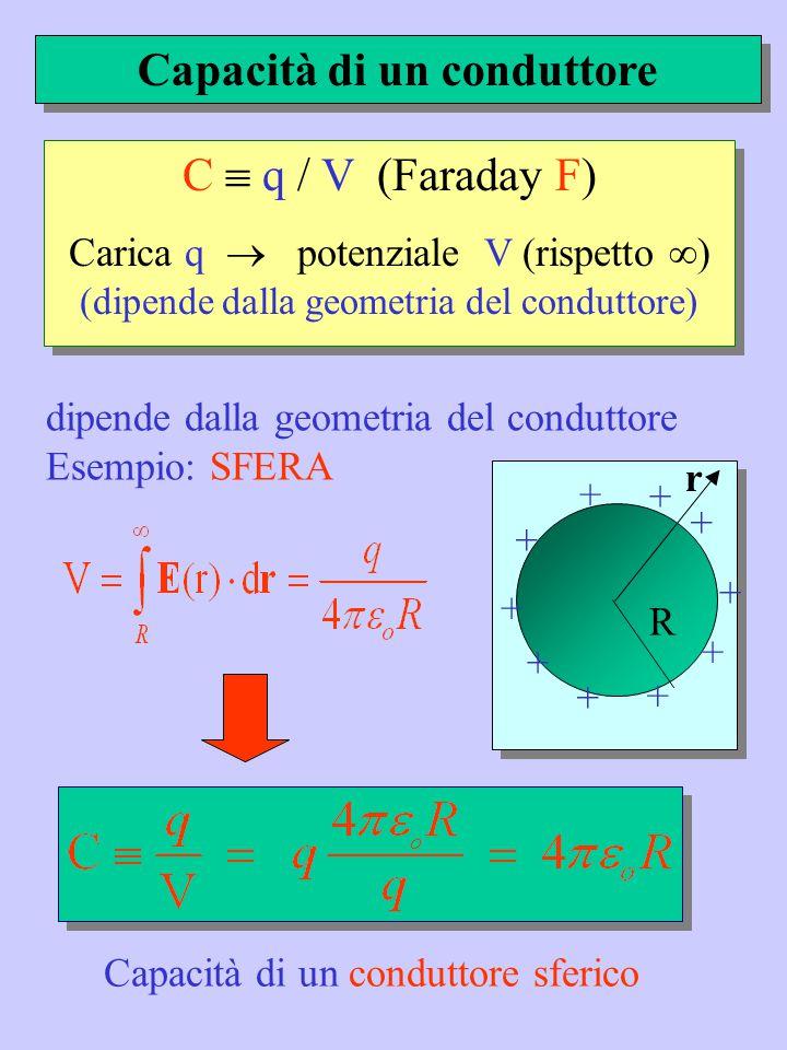 Condensatore: 2 conduttori caricati con +q e -q Condensatore: 2 conduttori caricati con +q e -q ^ Capacità di un condensatore ( Es: sferico) C = q/(V 1 -V 2 ) + + + + + + + + + + R1R1 R2R2 - - - - - - - - - r