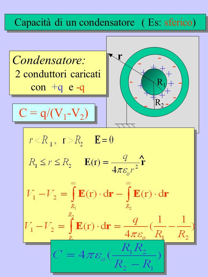 Condensatore: 2 conduttori caricati con +q e -q Condensatore: 2 conduttori caricati con +q e -q ^ Capacità di un condensatore ( Es: sferico) C = q/(V