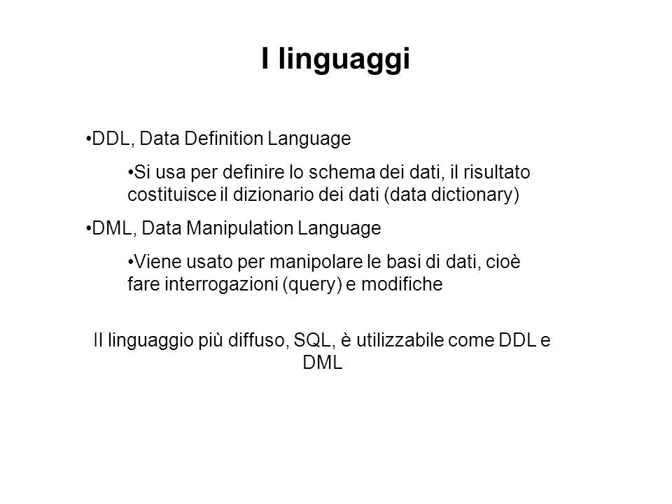 I linguaggi DDL, Data Definition Language Si usa per definire lo schema dei dati, il risultato costituisce il dizionario dei dati (data dictionary) DML, Data Manipulation Language Viene usato per manipolare le basi di dati, cioè fare interrogazioni (query) e modifiche Il linguaggio più diffuso, SQL, è utilizzabile come DDL e DML