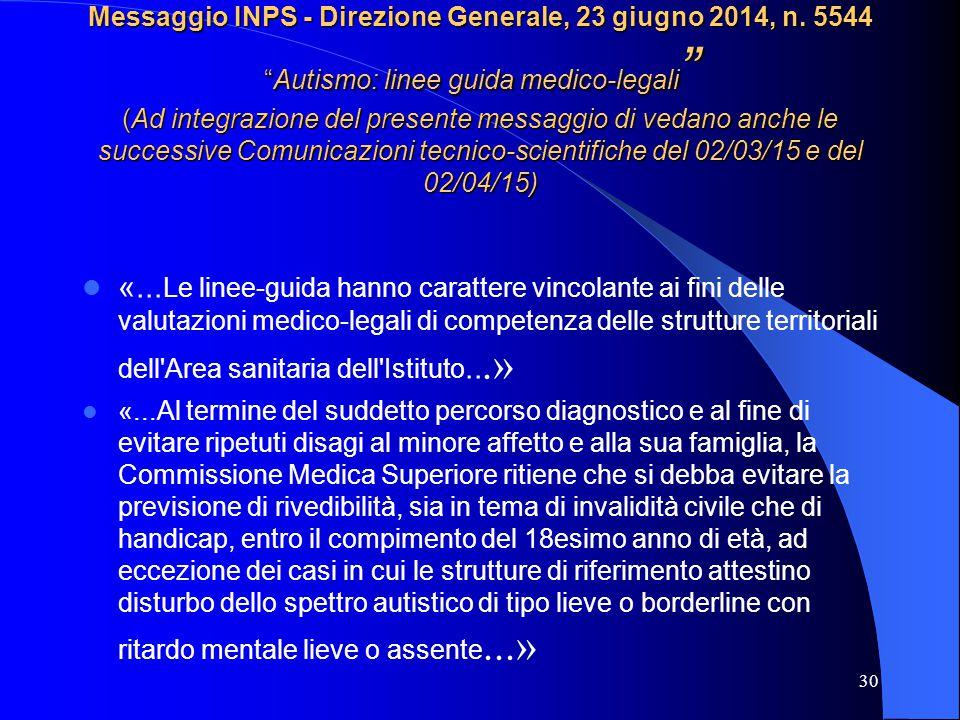 Messaggio INPS - Direzione Generale, 23 giugno 2014, n.