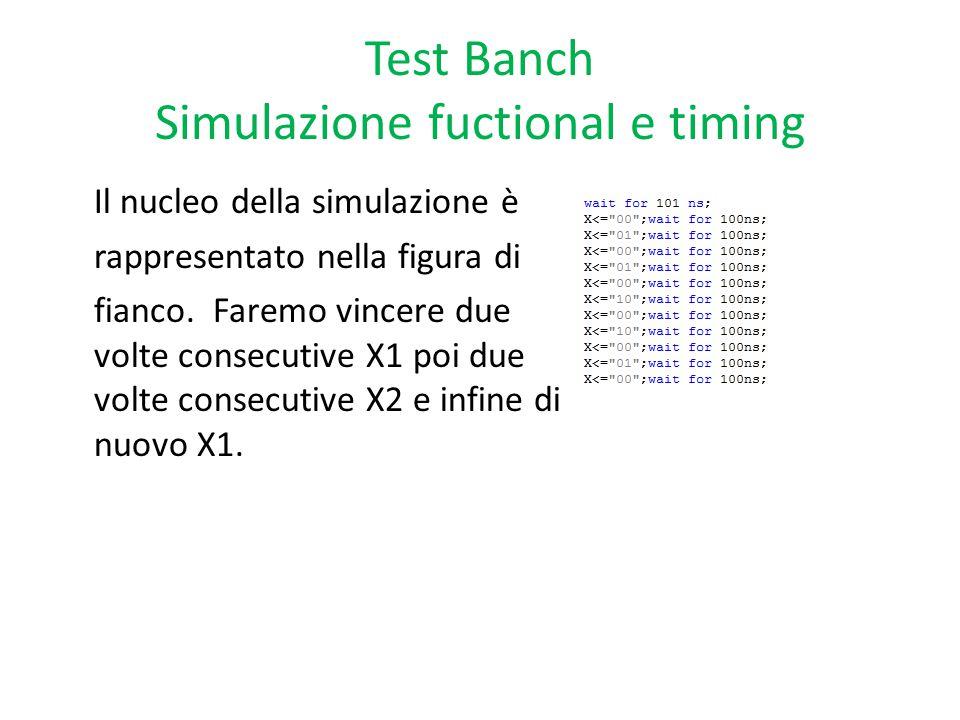 Test Banch Simulazione fuctional e timing Il nucleo della simulazione è rappresentato nella figura di fianco.