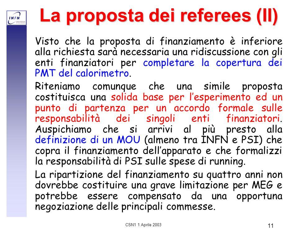 CSN1 1 Aprile 2003 11 La proposta dei referees (II) Visto che la proposta di finanziamento è inferiore alla richiesta sarà necessaria una ridiscussion