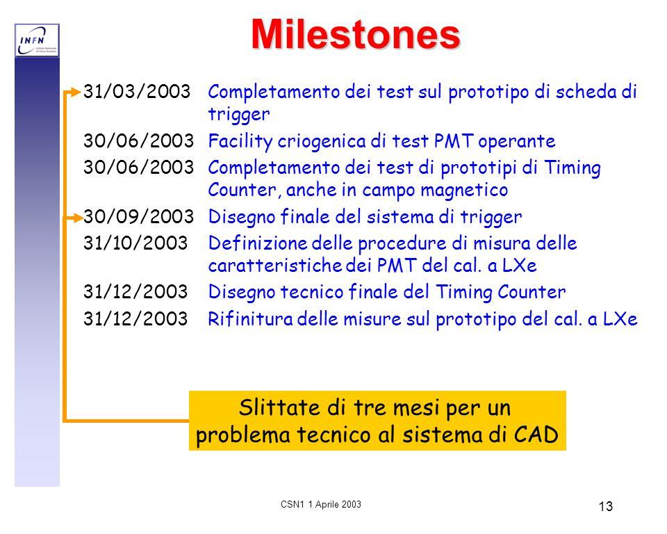 CSN1 1 Aprile 2003 13Milestones 31/03/2003 Completamento dei test sul prototipo di scheda di trigger 30/06/2003 Facility criogenica di test PMT operan