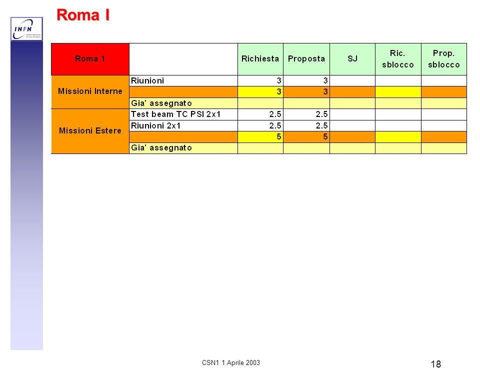 CSN1 1 Aprile 2003 18 Roma I