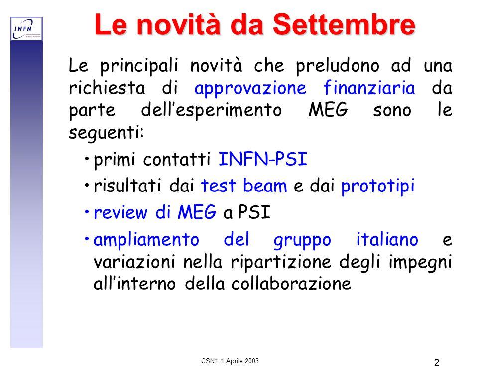 CSN1 1 Aprile 2003 2 Le novità da Settembre Le principali novità che preludono ad una richiesta di approvazione finanziaria da parte dell'esperimento