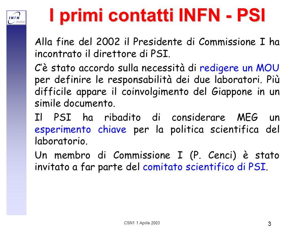CSN1 1 Aprile 2003 3 I primi contatti INFN - PSI Alla fine del 2002 il Presidente di Commissione I ha incontrato il direttore di PSI. C'è stato accord