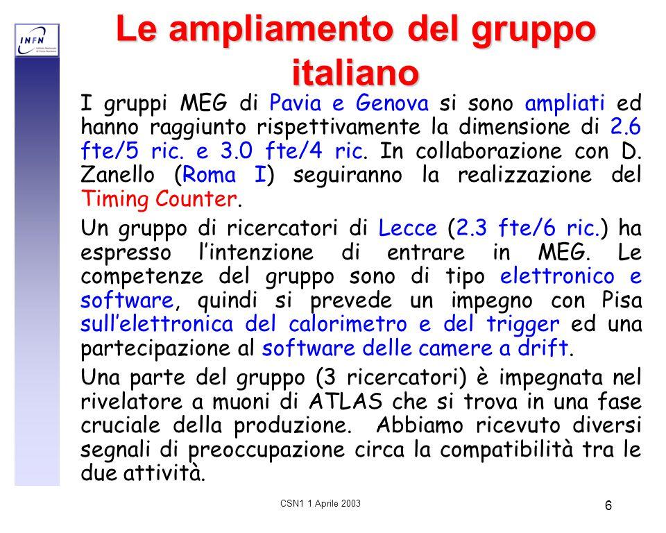 CSN1 1 Aprile 2003 6 Le ampliamento del gruppo italiano I gruppi MEG di Pavia e Genova si sono ampliati ed hanno raggiunto rispettivamente la dimensio