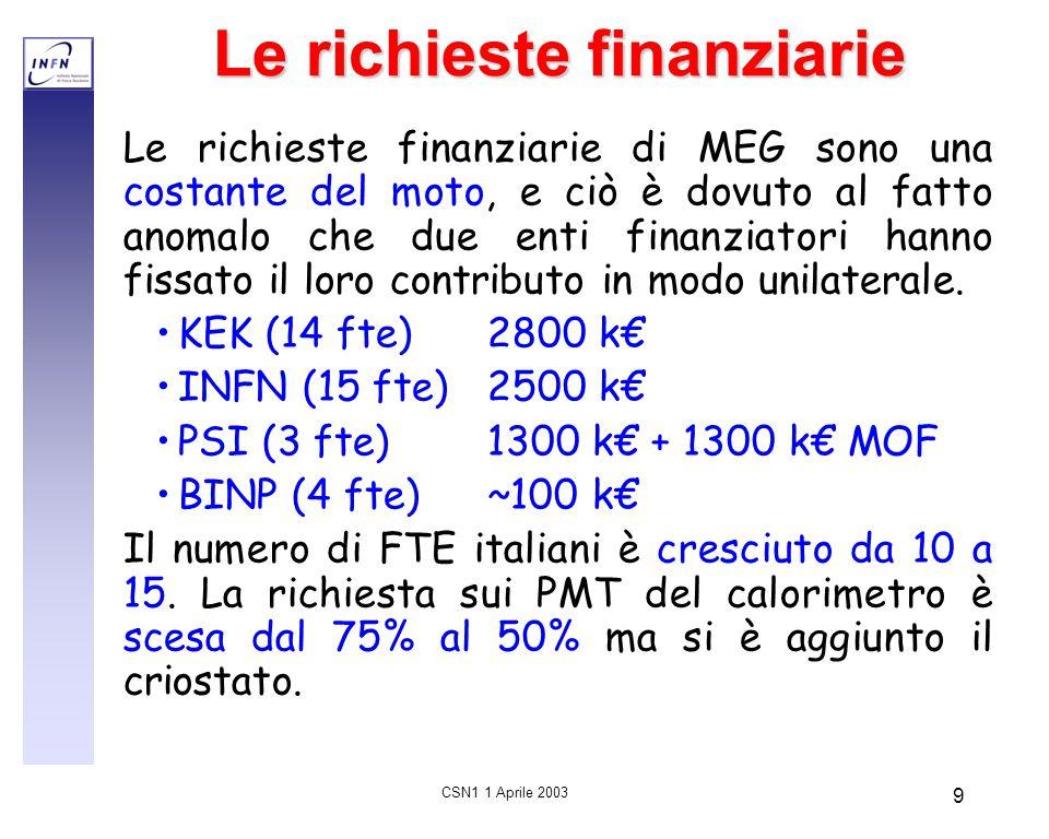 CSN1 1 Aprile 2003 9 Le richieste finanziarie Le richieste finanziarie di MEG sono una costante del moto, e ciò è dovuto al fatto anomalo che due enti