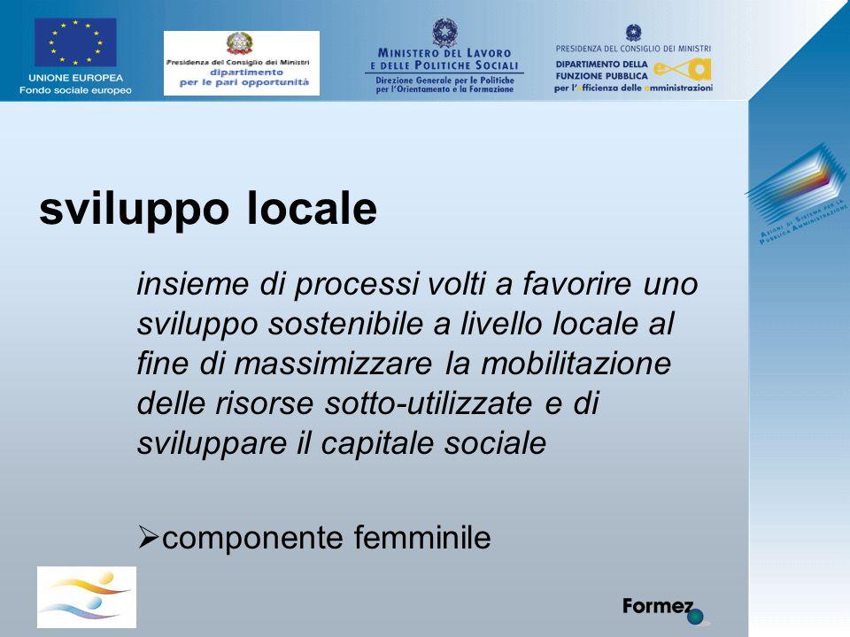 sviluppo locale insieme di processi volti a favorire uno sviluppo sostenibile a livello locale al fine di massimizzare la mobilitazione delle risorse sotto-utilizzate e di sviluppare il capitale sociale  componente femminile