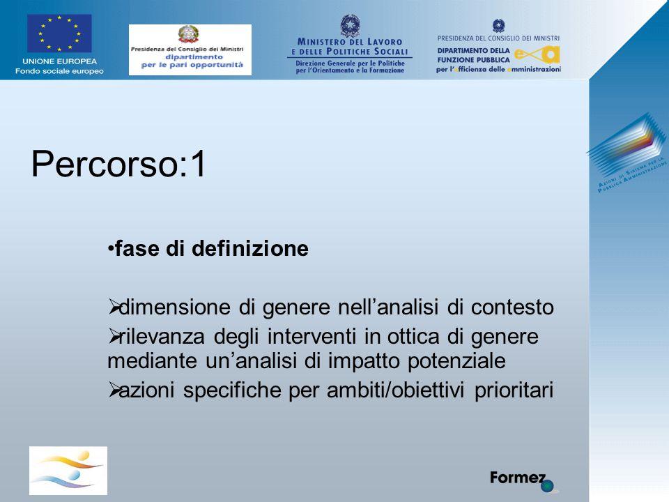 Percorso:1 fase di definizione  dimensione di genere nell'analisi di contesto  rilevanza degli interventi in ottica di genere mediante un'analisi di