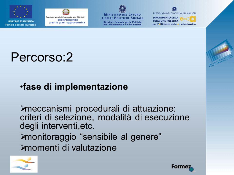 Percorso:2 fase di implementazione  meccanismi procedurali di attuazione: criteri di selezione, modalità di esecuzione degli interventi,etc.  monito
