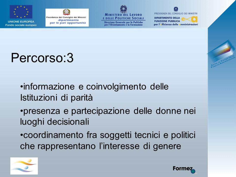 Percorso:3 informazione e coinvolgimento delle Istituzioni di parità presenza e partecipazione delle donne nei luoghi decisionali coordinamento fra soggetti tecnici e politici che rappresentano l'interesse di genere
