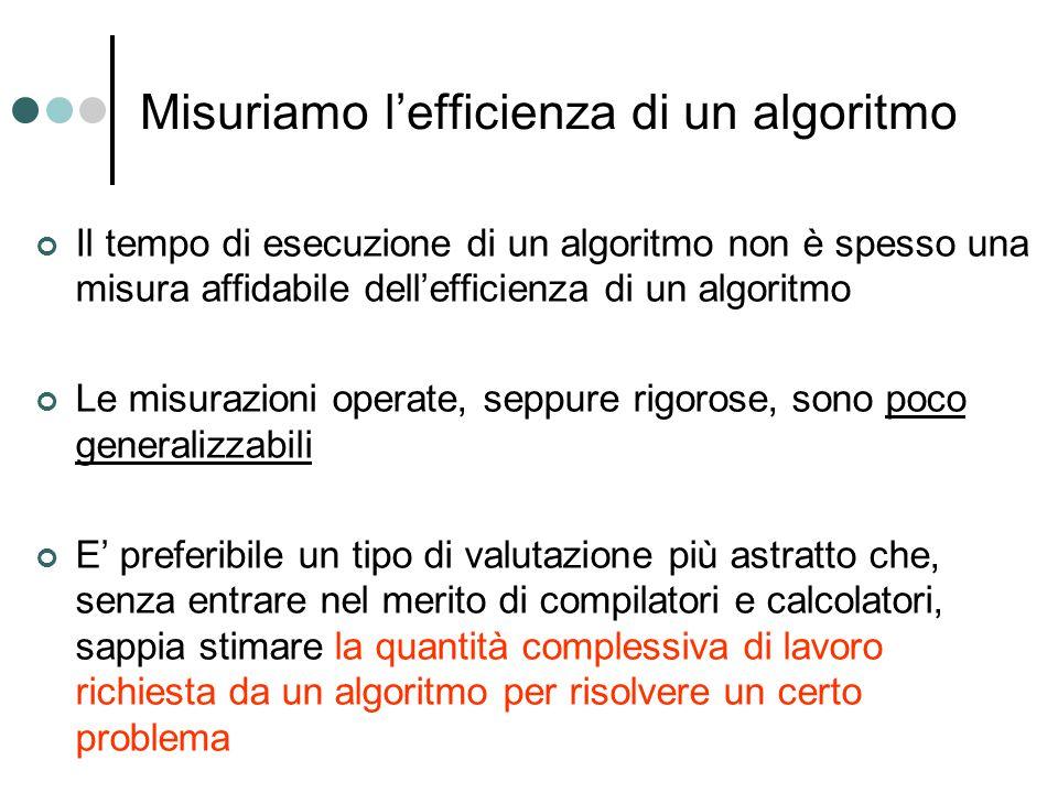 Misuriamo l'efficienza di un algoritmo Il tempo di esecuzione di un algoritmo non è spesso una misura affidabile dell'efficienza di un algoritmo Le mi