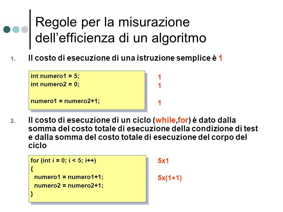 Regole per la misurazione dell'efficienza di un algoritmo 1. Il costo di esecuzione di una istruzione semplice è 1 2. Il costo di esecuzione di un cic