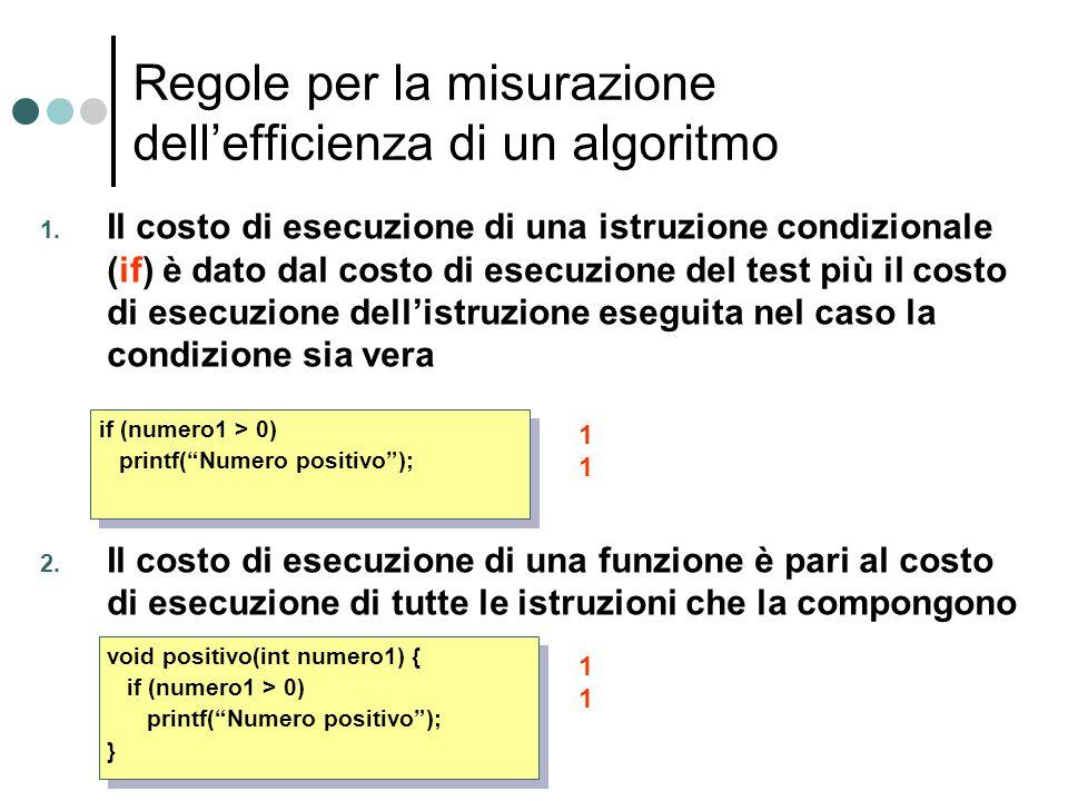 Regole per la misurazione dell'efficienza di un algoritmo 1. Il costo di esecuzione di una istruzione condizionale (if) è dato dal costo di esecuzione