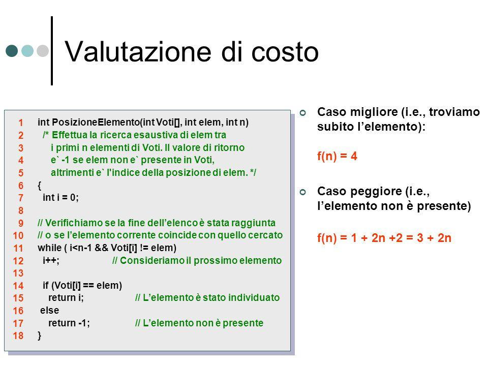 Valutazione di costo int PosizioneElemento(int Voti[], int elem, int n) /* Effettua la ricerca esaustiva di elem tra i primi n elementi di Voti. Il va
