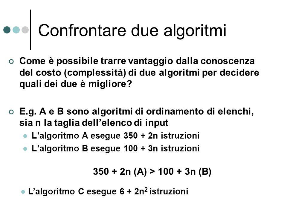 Confrontare due algoritmi Come è possibile trarre vantaggio dalla conoscenza del costo (complessità) di due algoritmi per decidere quali dei due è mig