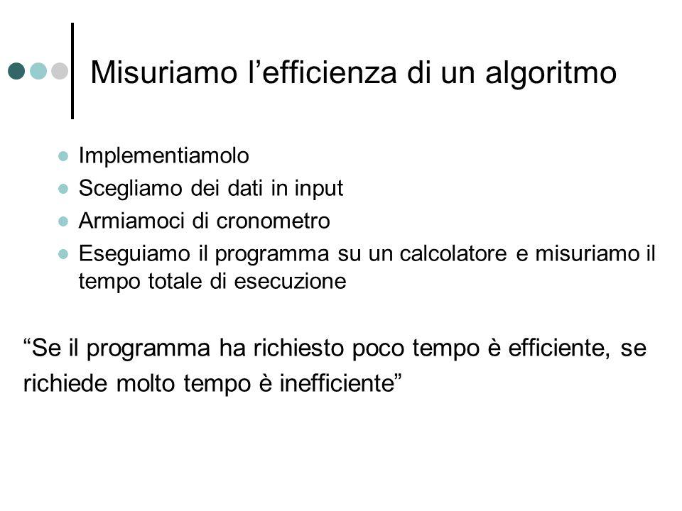 Misuriamo l'efficienza di un algoritmo Implementiamolo Scegliamo dei dati in input Armiamoci di cronometro Eseguiamo il programma su un calcolatore e