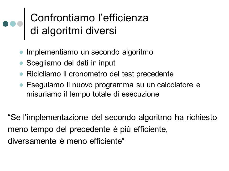 Confrontiamo l'efficienza di algoritmi diversi Implementiamo un secondo algoritmo Scegliamo dei dati in input Ricicliamo il cronometro del test preced