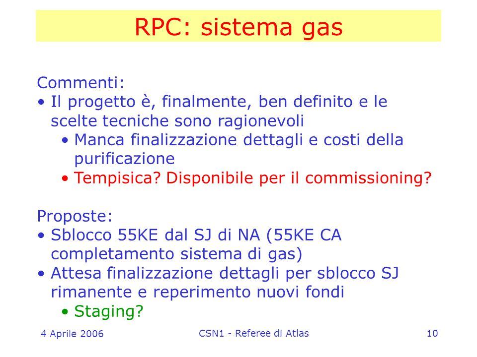 4 Aprile 2006 CSN1 - Referee di Atlas10 RPC: sistema gas Commenti: Il progetto è, finalmente, ben definito e le scelte tecniche sono ragionevoli Manca finalizzazione dettagli e costi della purificazione Tempisica.