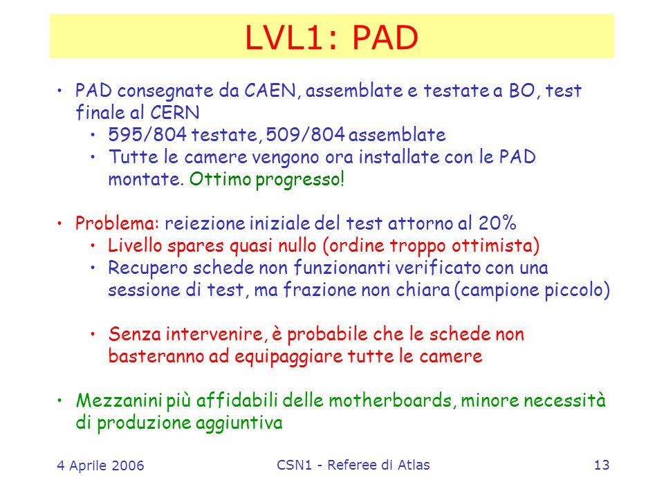 4 Aprile 2006 CSN1 - Referee di Atlas13 LVL1: PAD PAD consegnate da CAEN, assemblate e testate a BO, test finale al CERN 595/804 testate, 509/804 assemblate Tutte le camere vengono ora installate con le PAD montate.