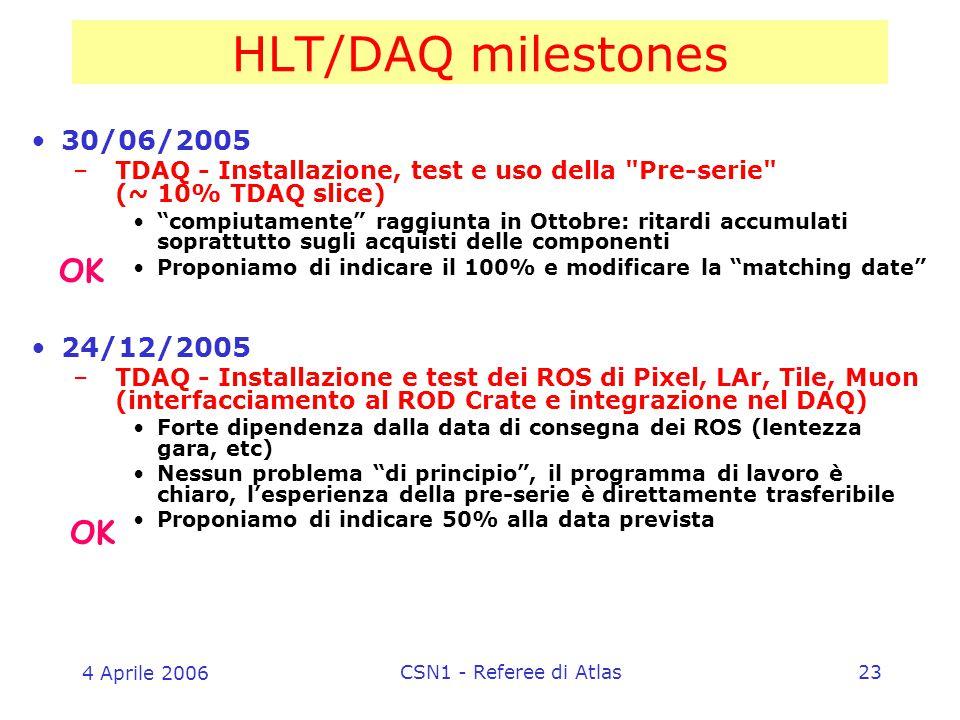 4 Aprile 2006 CSN1 - Referee di Atlas23 30/06/2005 –TDAQ - Installazione, test e uso della Pre-serie (~ 10% TDAQ slice) compiutamente raggiunta in Ottobre: ritardi accumulati soprattutto sugli acquisti delle componenti Proponiamo di indicare il 100% e modificare la matching date 24/12/2005 –TDAQ - Installazione e test dei ROS di Pixel, LAr, Tile, Muon (interfacciamento al ROD Crate e integrazione nel DAQ) Forte dipendenza dalla data di consegna dei ROS (lentezza gara, etc) Nessun problema di principio , il programma di lavoro è chiaro, l'esperienza della pre-serie è direttamente trasferibile Proponiamo di indicare 50% alla data prevista HLT/DAQ milestones OK
