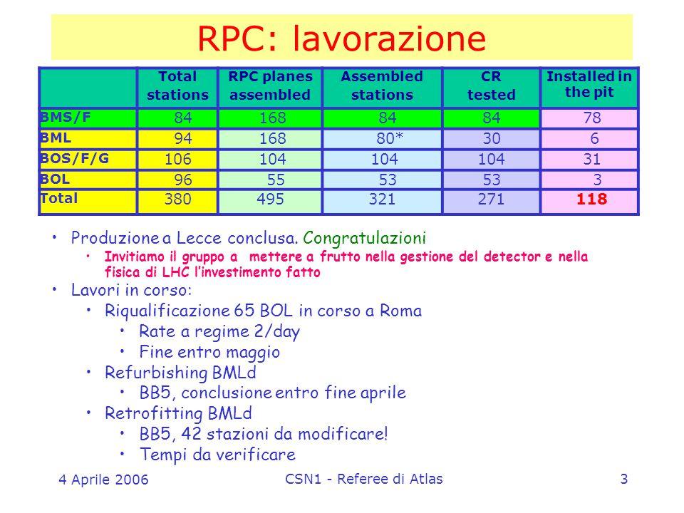 4 Aprile 2006 CSN1 - Referee di Atlas3 RPC: lavorazione Produzione a Lecce conclusa.