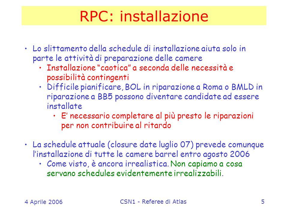 4 Aprile 2006 CSN1 - Referee di Atlas5 RPC: installazione Lo slittamento della schedule di installazione aiuta solo in parte le attività di preparazione delle camere Installazione caotica a seconda delle necessità e possibilità contingenti Difficile pianificare, BOL in riparazione a Roma o BMLD in riparazione a BB5 possono diventare candidate ad essere installate E' necessario completare al più presto le riparazioni per non contribuire al ritardo La schedule attuale (closure date luglio 07) prevede comunque l'installazione di tutte le camere barrel entro agosto 2006 Come visto, è ancora irrealistica.