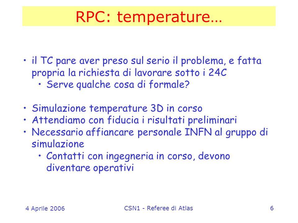 4 Aprile 2006 CSN1 - Referee di Atlas6 RPC: temperature… il TC pare aver preso sul serio il problema, e fatta propria la richiesta di lavorare sotto i 24C Serve qualche cosa di formale.