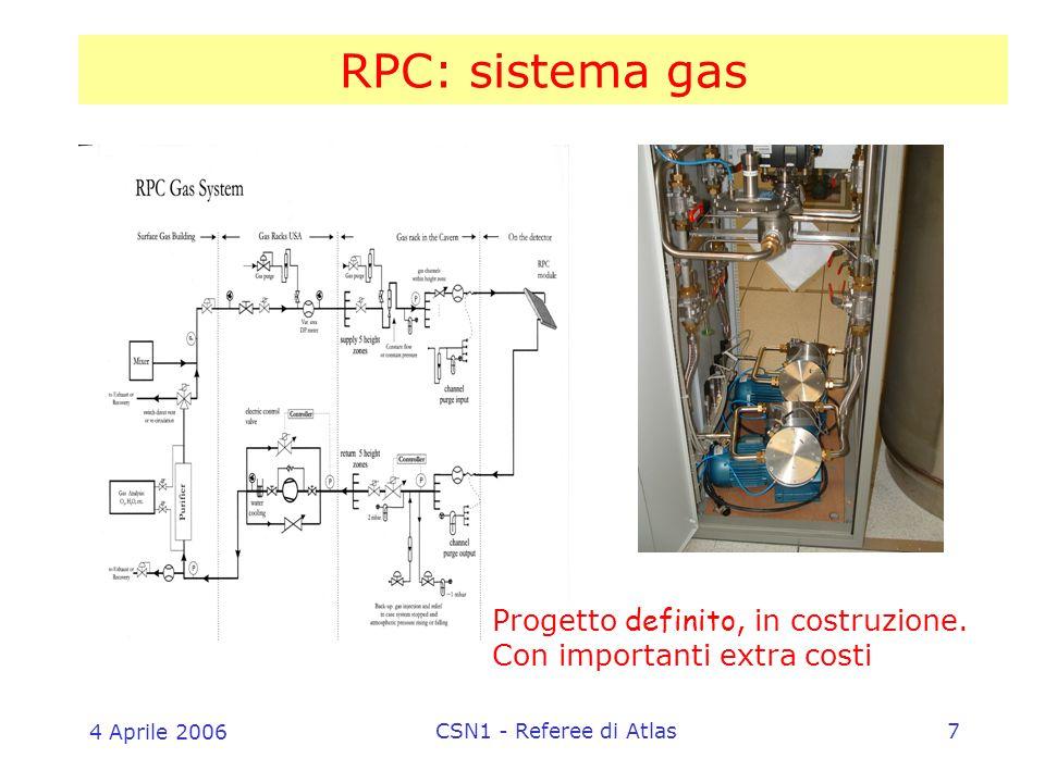 4 Aprile 2006 CSN1 - Referee di Atlas7 RPC: sistema gas Progetto definito, in costruzione.