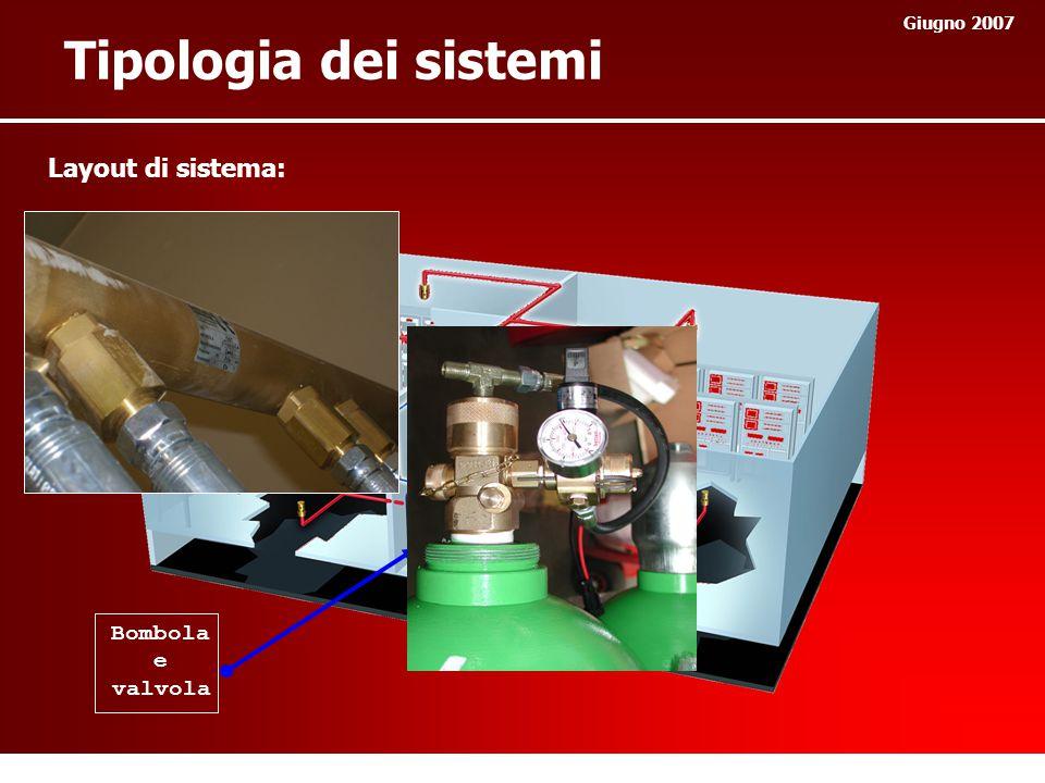 Tipologia dei sistemi Giugno 2007 Layout di sistema: Bombola e valvola
