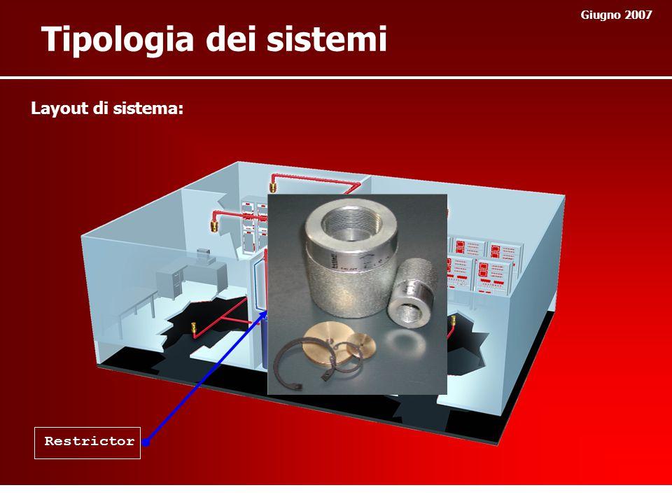Tipologia dei sistemi Giugno 2007 Layout di sistema: Restrictor