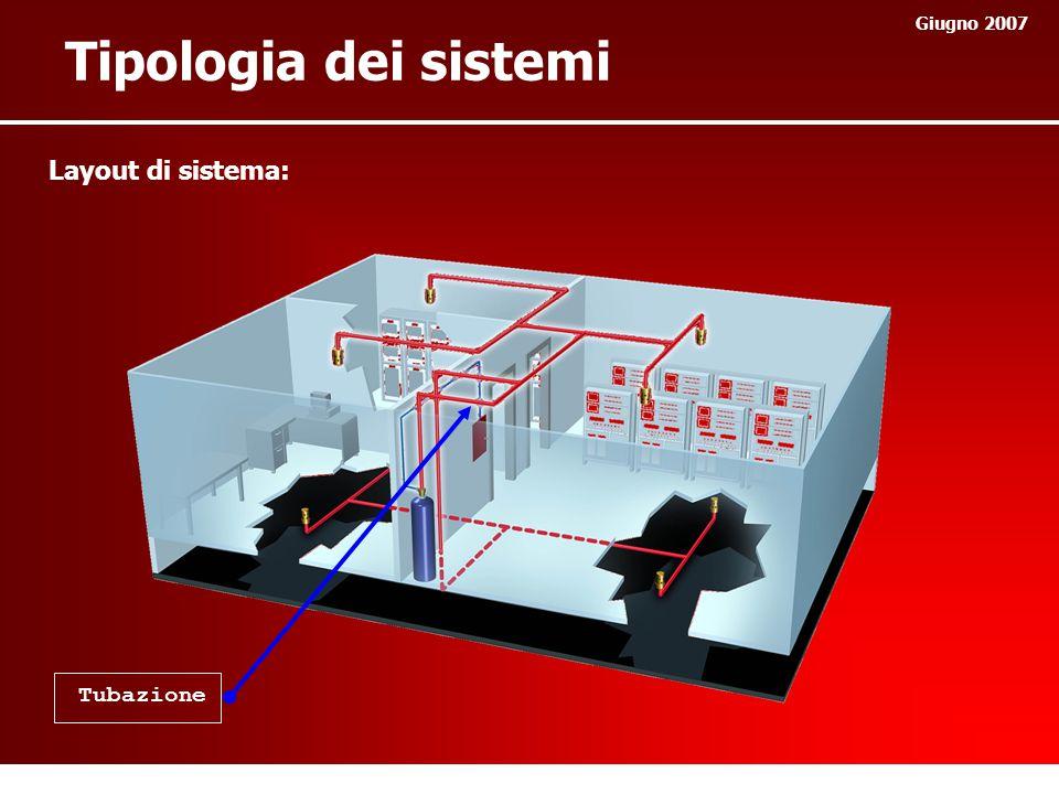 Tipologia dei sistemi Giugno 2007 Layout di sistema: Tubazione